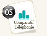 Comparatif telephonie mobile